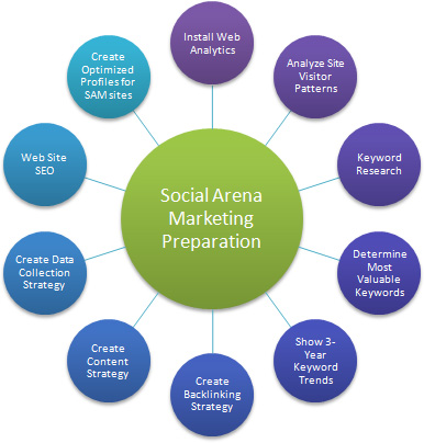 search-engins-marketing